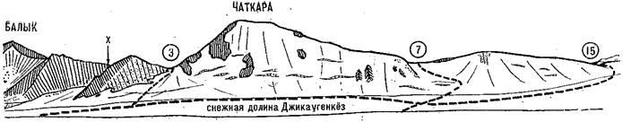 Снежная долина Джикаугенкёз. Знаком «» отмечен перевал Балык