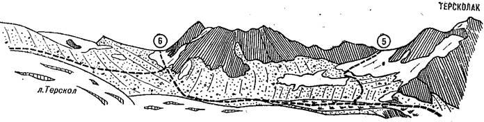 Перевалы Терскол и Терсколак с юга