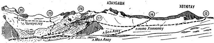 Перемычка Хотютау и район ледника Чиперазау с южных склонов Эльбруса