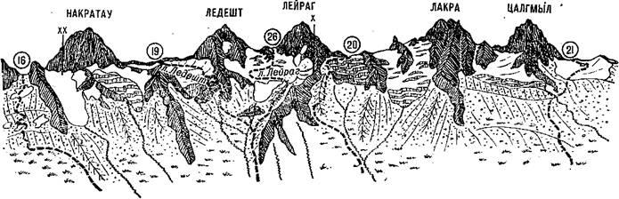 Хребет Долра с перевала Басса. Знаком «х» отмечен перевал Альпинистов, знаком «хх» – Донгузорун Ложный