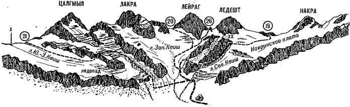 Верховья реки Долры. Знаком «х» отмечен перевал «Чебурашка», знаком «хх» – Ледешт альпинистский