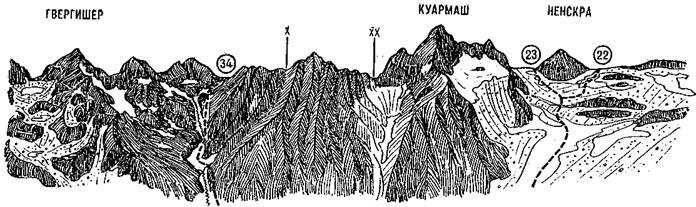 Хребет Штавлер со стороны долины Накры. Знаком «х» отмечен перевал Басса Ложная, знаком «хх» – Куармаш