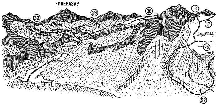 Верховья реки Ненскры