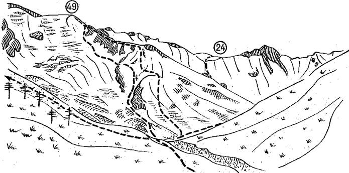 Перевалы Родина и Бечо из долины Юсеньги от границы леса. Стрелкой показано направление подъема на перевал Юсеньги