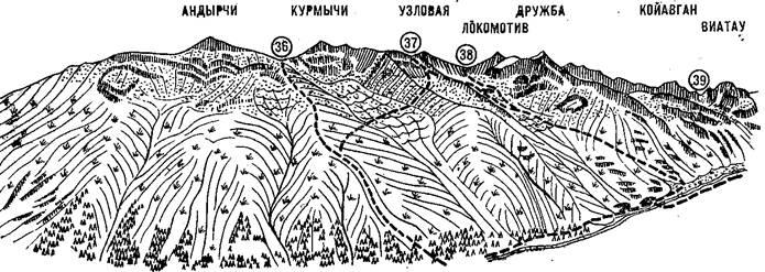 Вид на хребет Адылсу с юга
