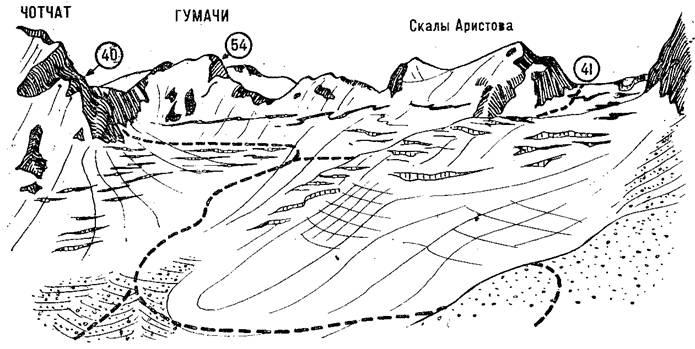 Перевалы Гумачи и Джантуган с левой боковой морены ледника Джанкуат. Справа от вершины Гумачи перевал Джантуган Восточный