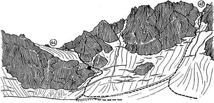 Перевалы Даллакора и Кашкаташ с ледника Лекзыр