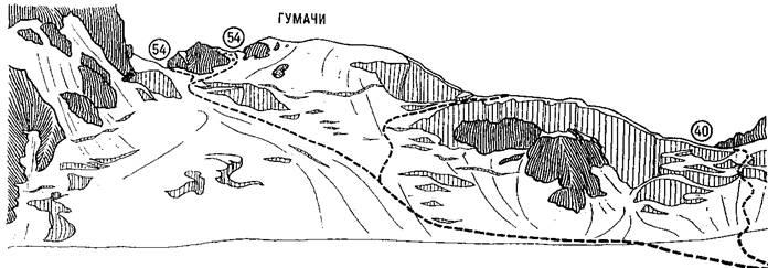 Перевалы Украина и Гумачи с ледника Адырсу