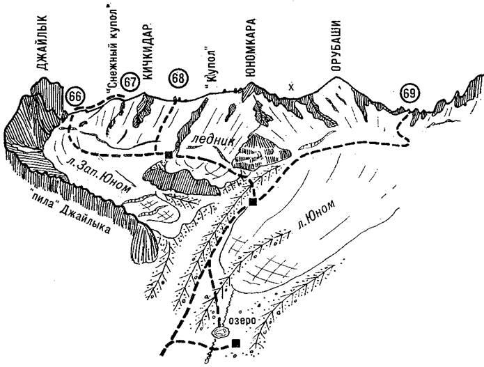 Верховья реки Куллумкол. Хребет Адырсу с запада. Знаком «х» отмечен перевал Фрешфильда