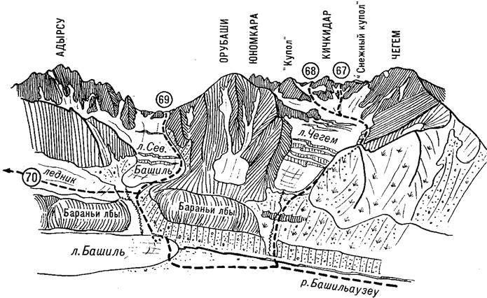 Верховья реки Башильаузсу. Хребет Адырсу с востока)