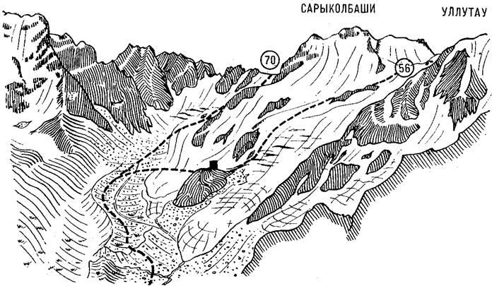 Перевалы Грановского и Местийский с севера